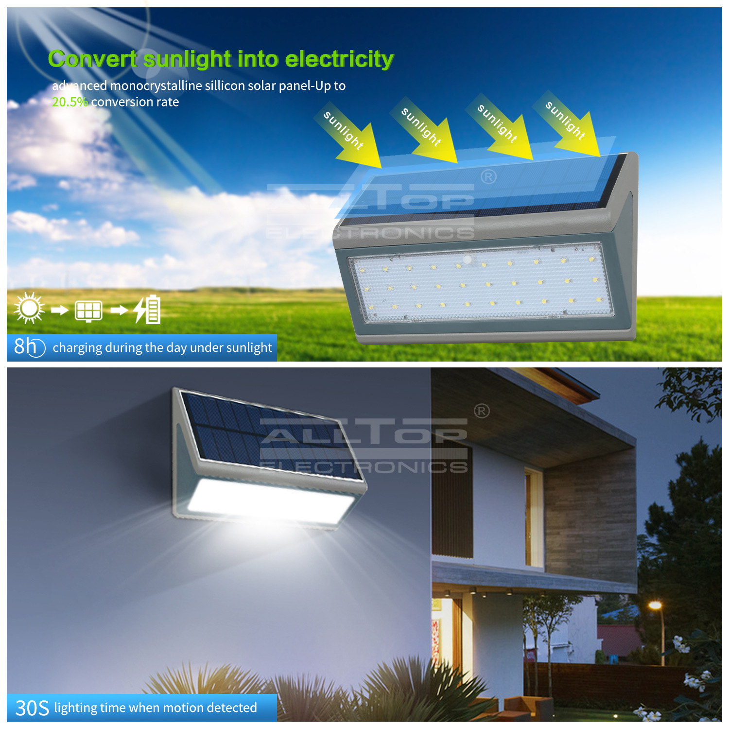 ALLTOP High Power Smd Bridgelux IP65 Waterproof Lamp 3w 5w Led Solar Wall Light